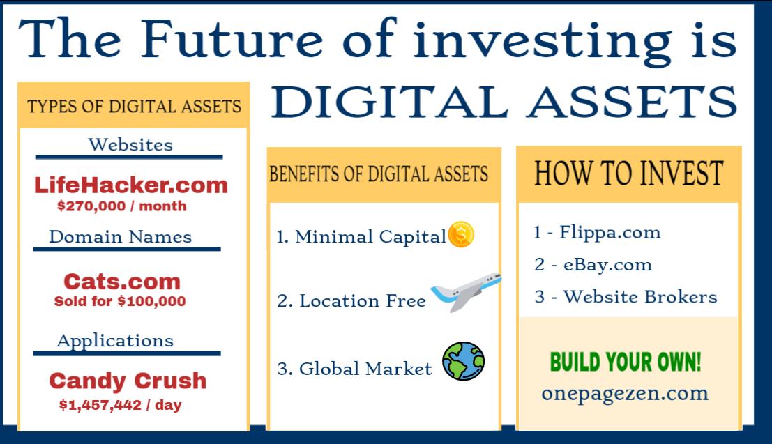 the benefits of digital assets